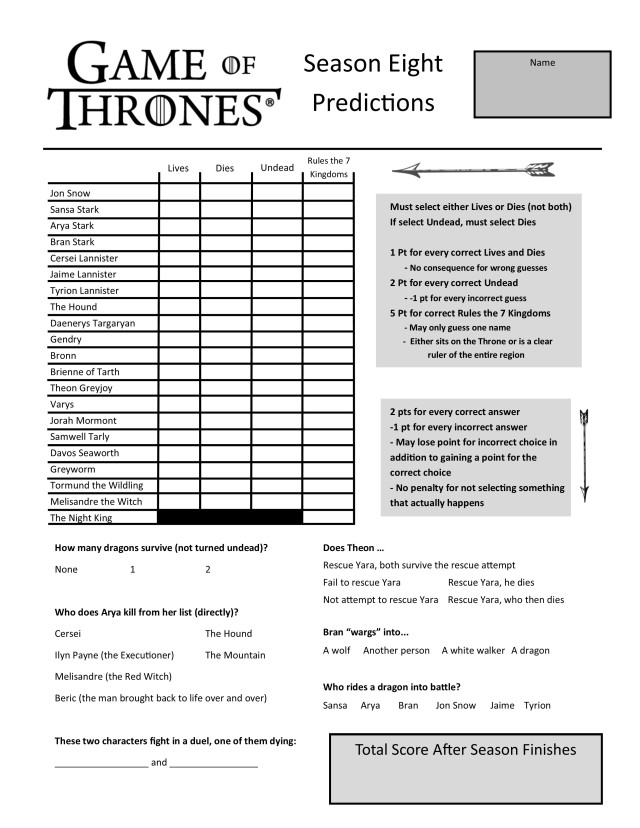 Game of Thrones Prediction Form | I Am Your Target Demographic